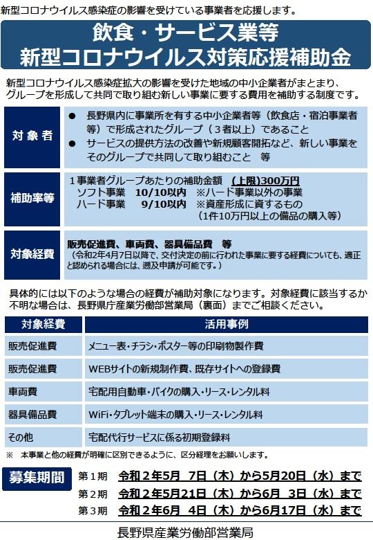 コロナウイルスに負けるな!長野県飲食・サービス業等新型コロナウイルス対策応援補助金のお知らせ