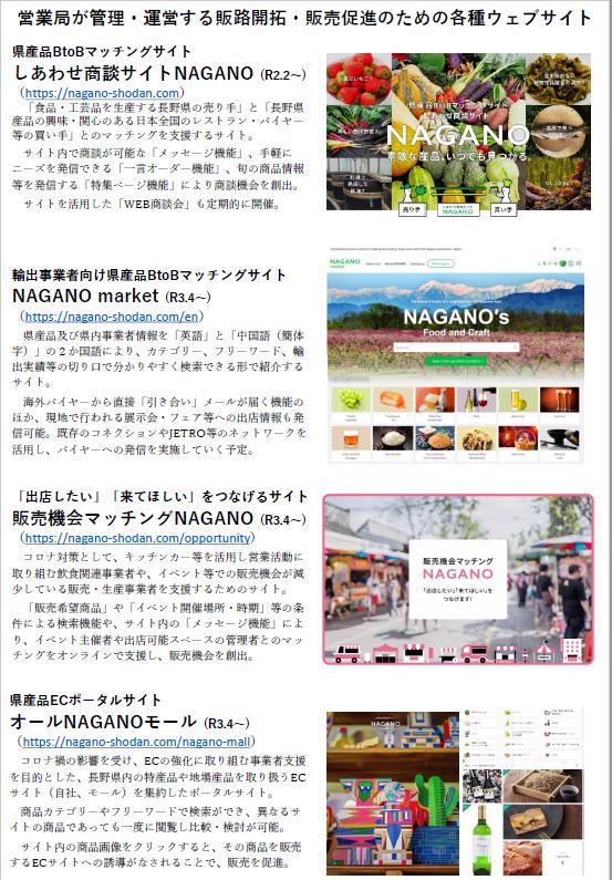 長野県 販路開拓、販売促進のための各種ウェブサイト開設について